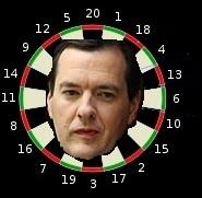 george osborne dartboard